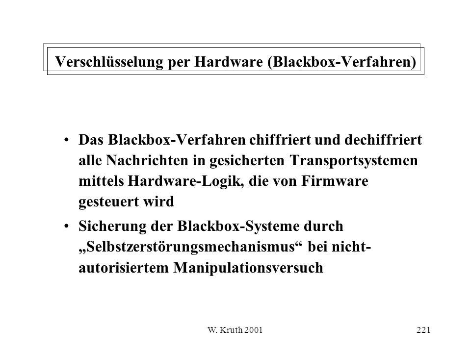 Verschlüsselung per Hardware (Blackbox-Verfahren)