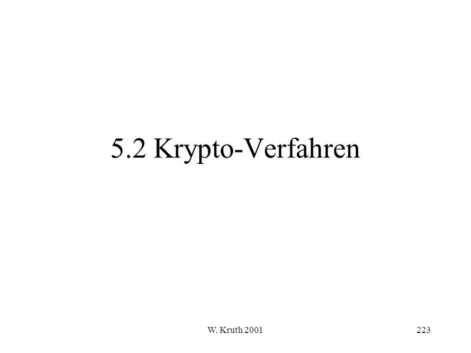 5.2 Krypto-Verfahren W. Kruth 2001