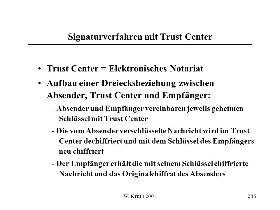 Signaturverfahren mit Trust Center