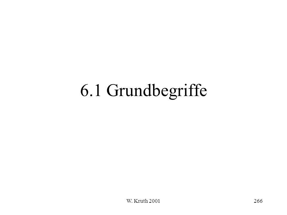 6.1 Grundbegriffe W. Kruth 2001