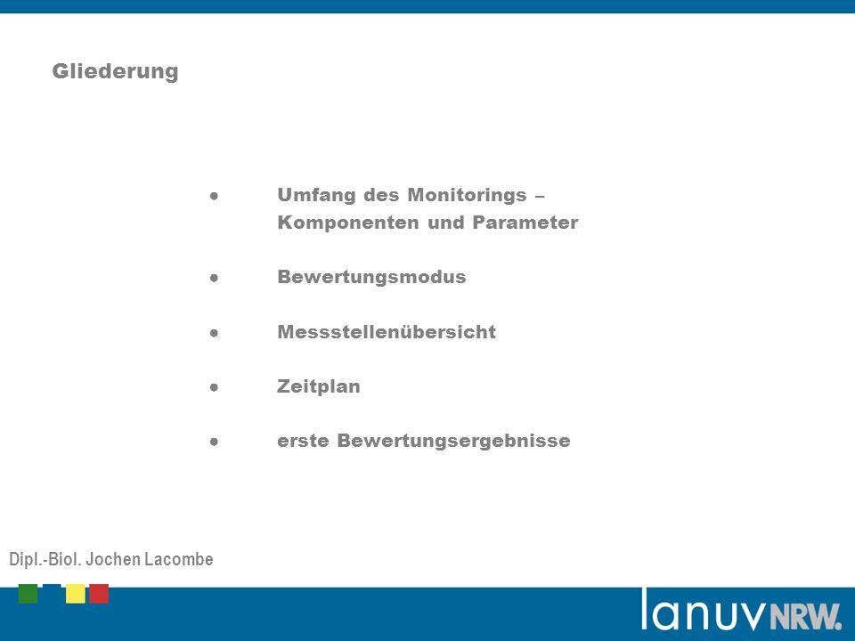 Gliederung ● Umfang des Monitorings – Komponenten und Parameter