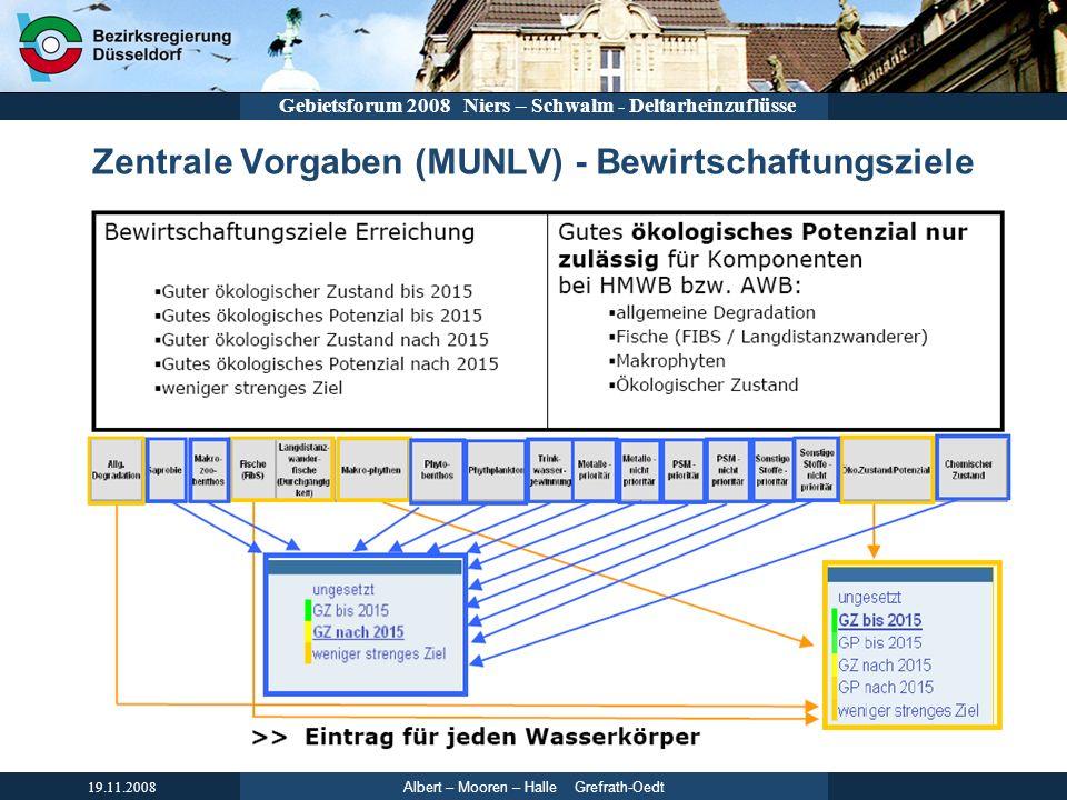 Zentrale Vorgaben (MUNLV) - Bewirtschaftungsziele