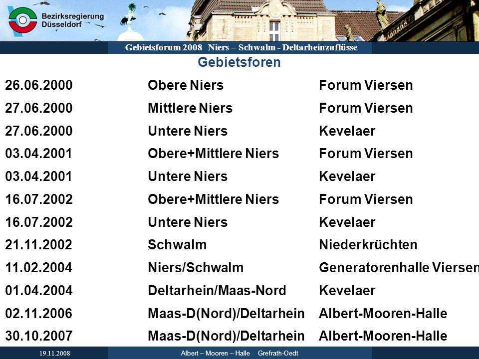 Gebietsforen 26.06.2000. Obere Niers. Forum Viersen. 27.06.2000. Mittlere Niers. Untere Niers.