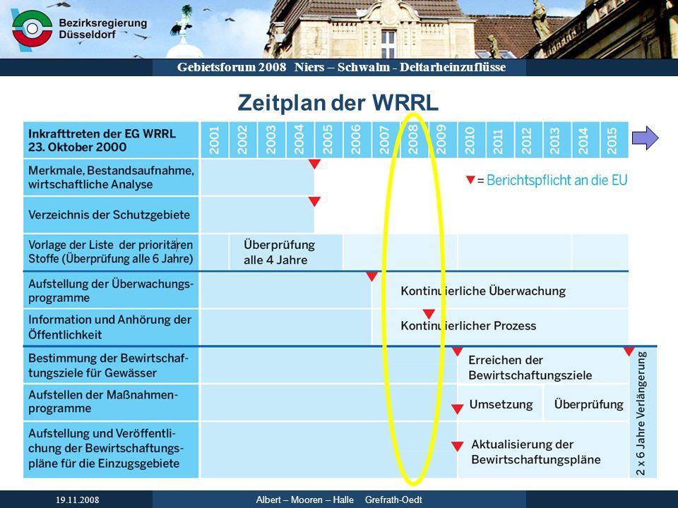 """Zeitplan der WRRL Im Folienmaster (im Menü """"Ansicht unter Master -> Folienmaster) müssen folgende Einträge überschrieben werden:"""