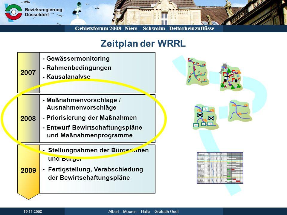Zeitplan der WRRL 2007 2008 2009 - Gewässermonitoring
