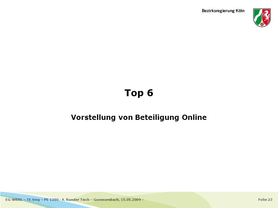 Vorstellung von Beteiligung Online
