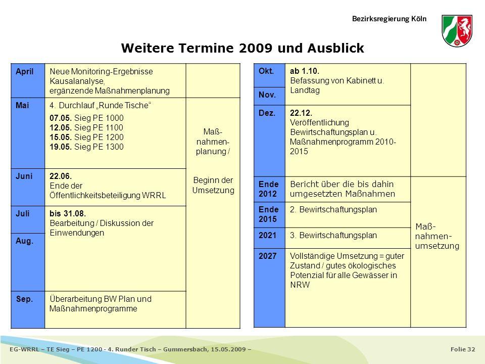 Weitere Termine 2009 und Ausblick