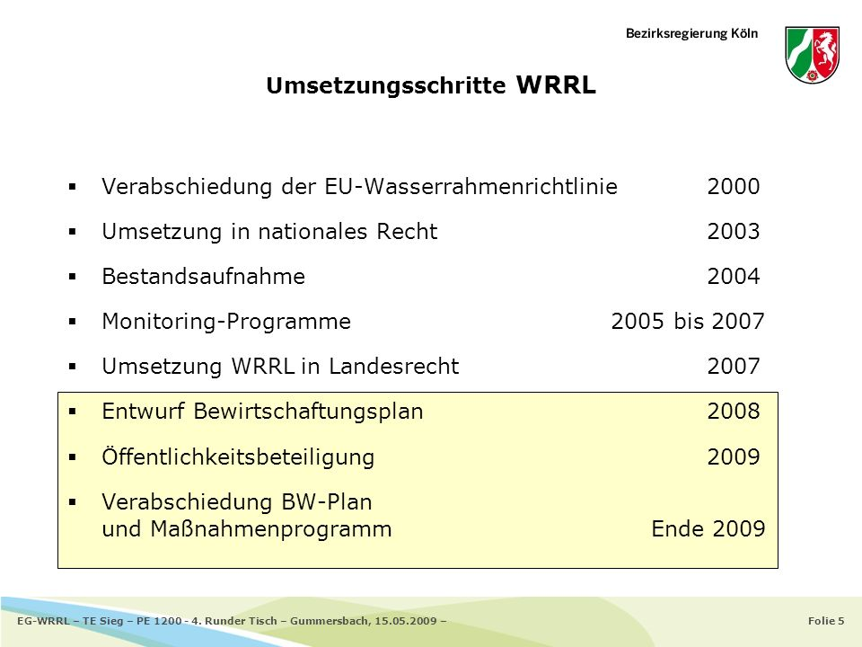Umsetzungsschritte WRRL