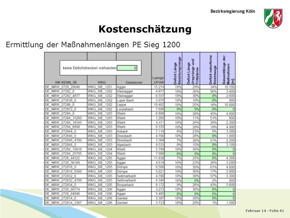 Kostenschätzung Ermittlung der Maßnahmenlängen PE Sieg 1200