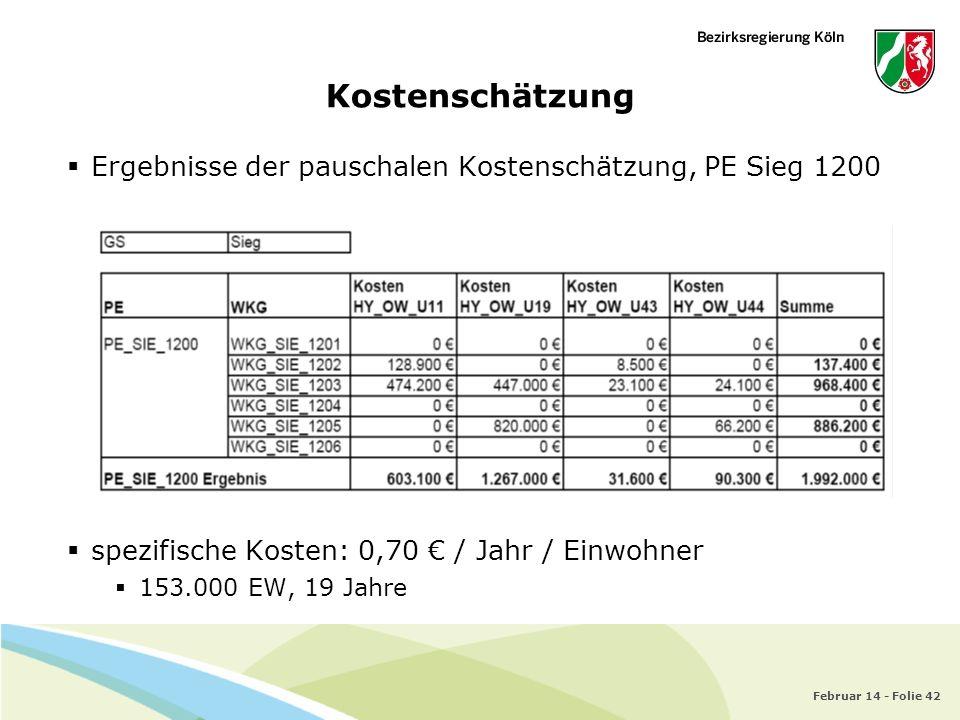 Kostenschätzung Ergebnisse der pauschalen Kostenschätzung, PE Sieg 1200. spezifische Kosten: 0,70 € / Jahr / Einwohner.