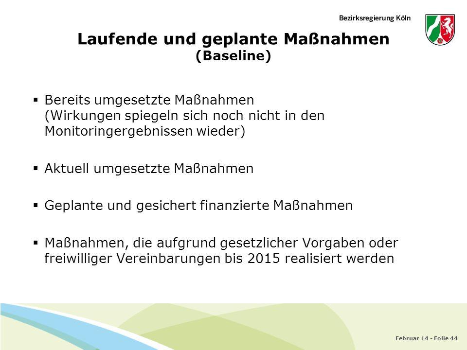 Laufende und geplante Maßnahmen (Baseline)