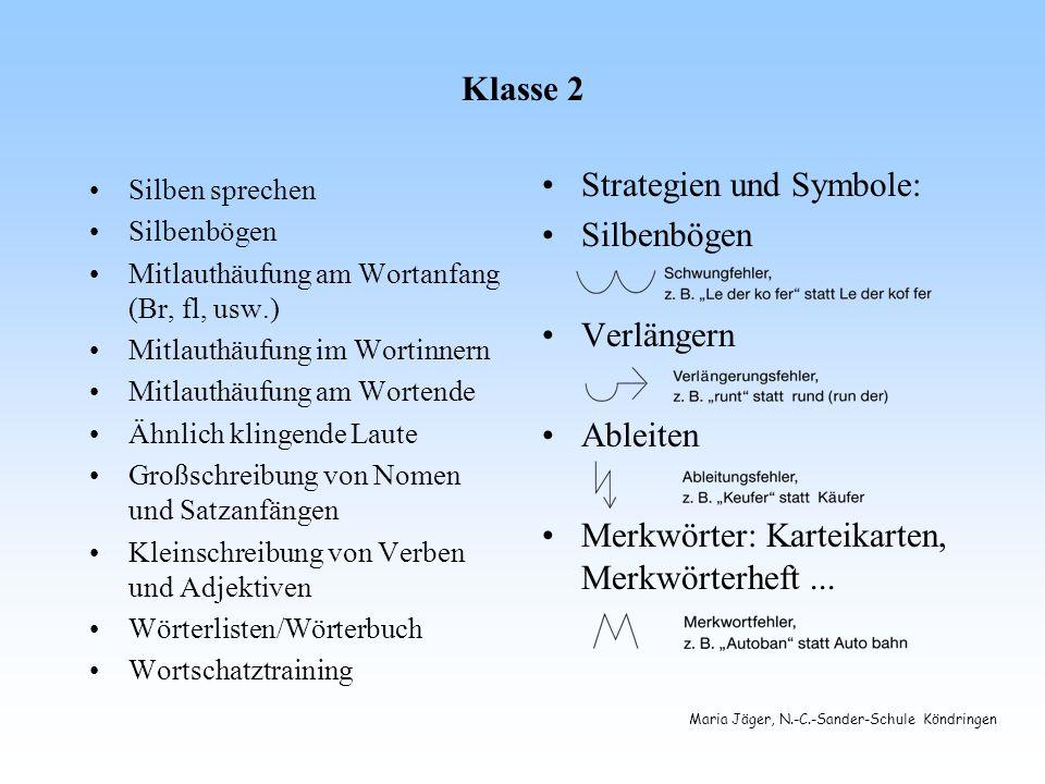 Strategien und Symbole: Silbenbögen Verlängern Ableiten