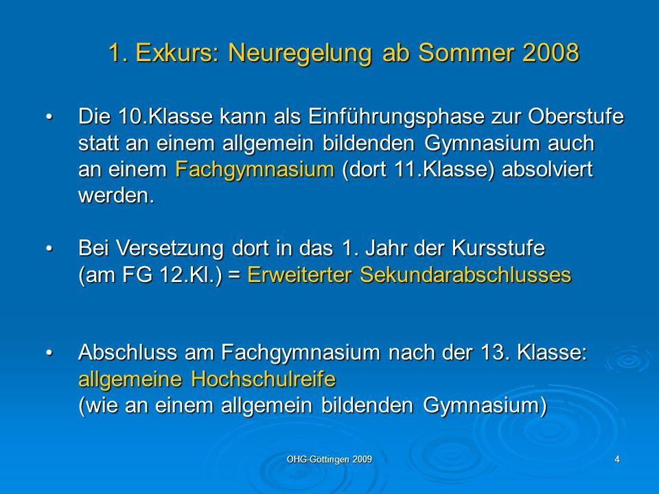 1. Exkurs: Neuregelung ab Sommer 2008