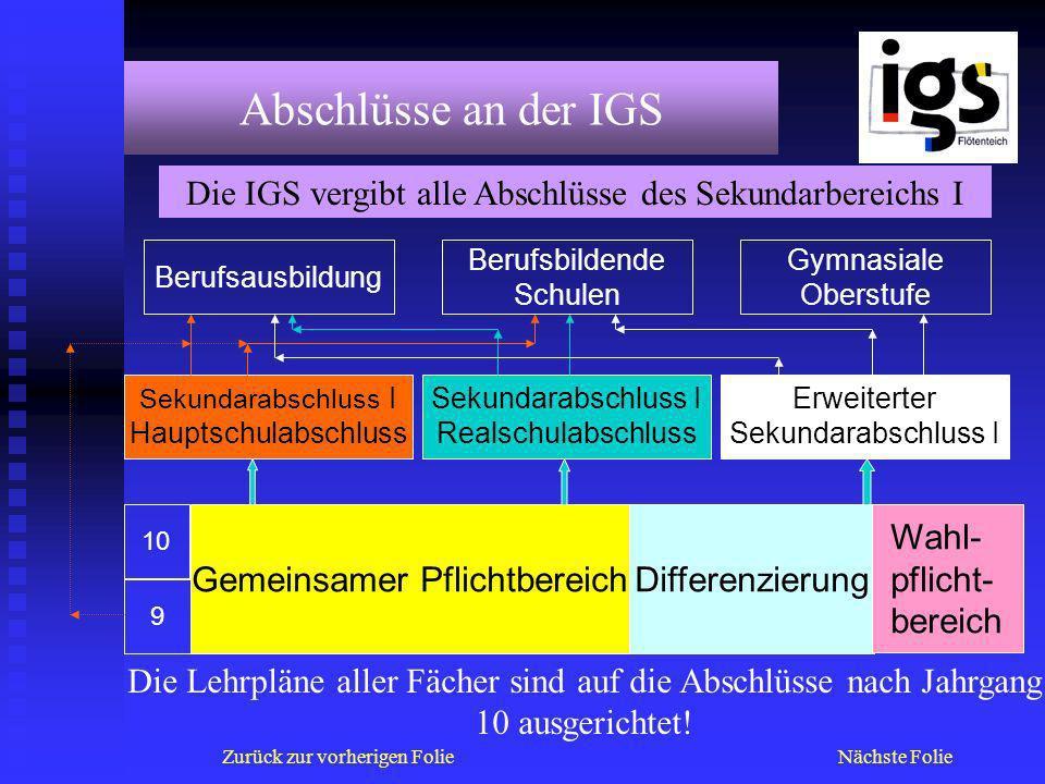 Abschlüsse an der IGS Die IGS vergibt alle Abschlüsse des Sekundarbereichs I. Berufsausbildung. Berufsbildende Schulen.