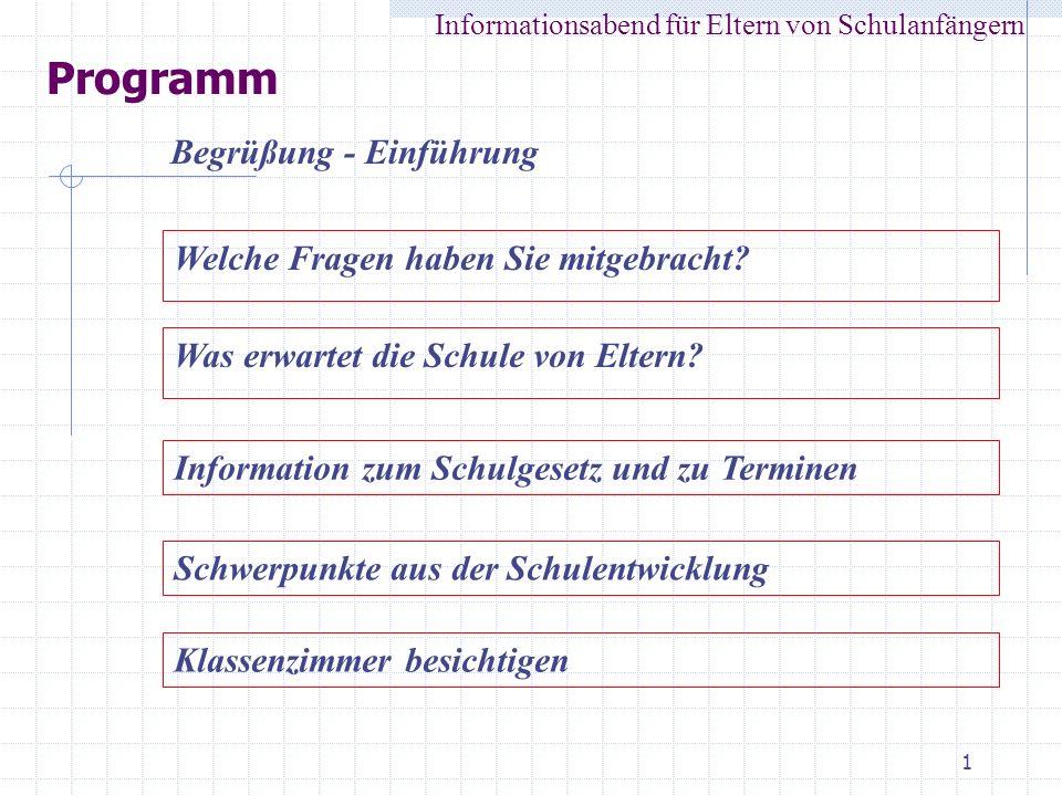 Programm Begrüßung - Einführung Welche Fragen haben Sie mitgebracht
