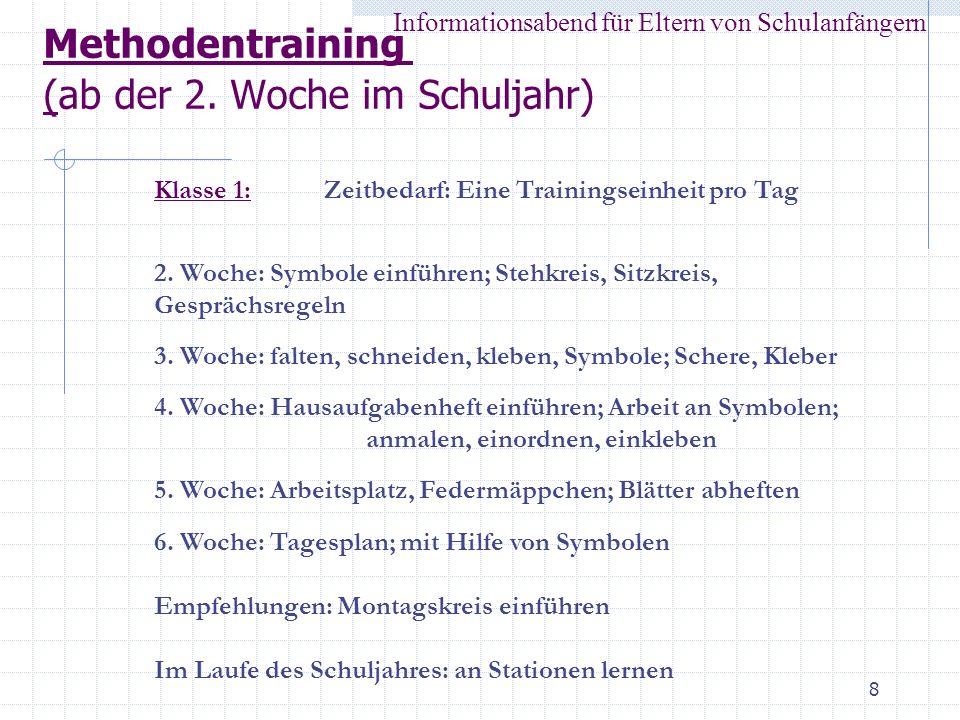 Methodentraining (ab der 2. Woche im Schuljahr)