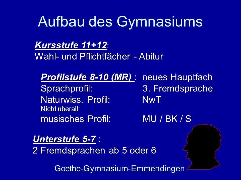 Goethe-Gymnasium-Emmendingen