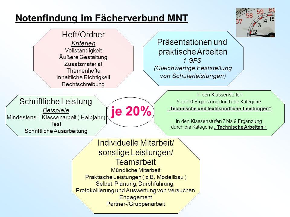 """""""Technische und textilkundliche Leistungen"""