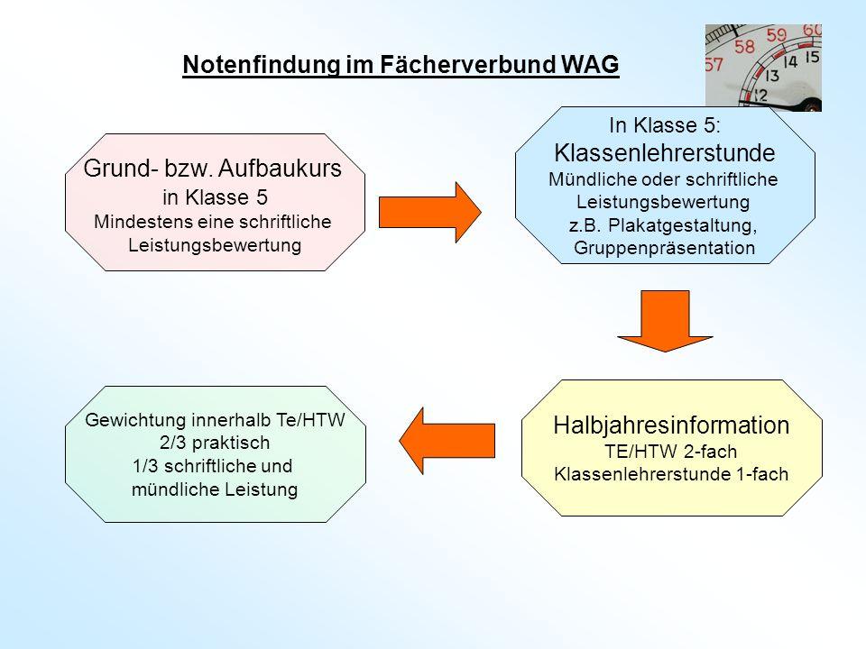 Notenfindung im Fächerverbund WAG