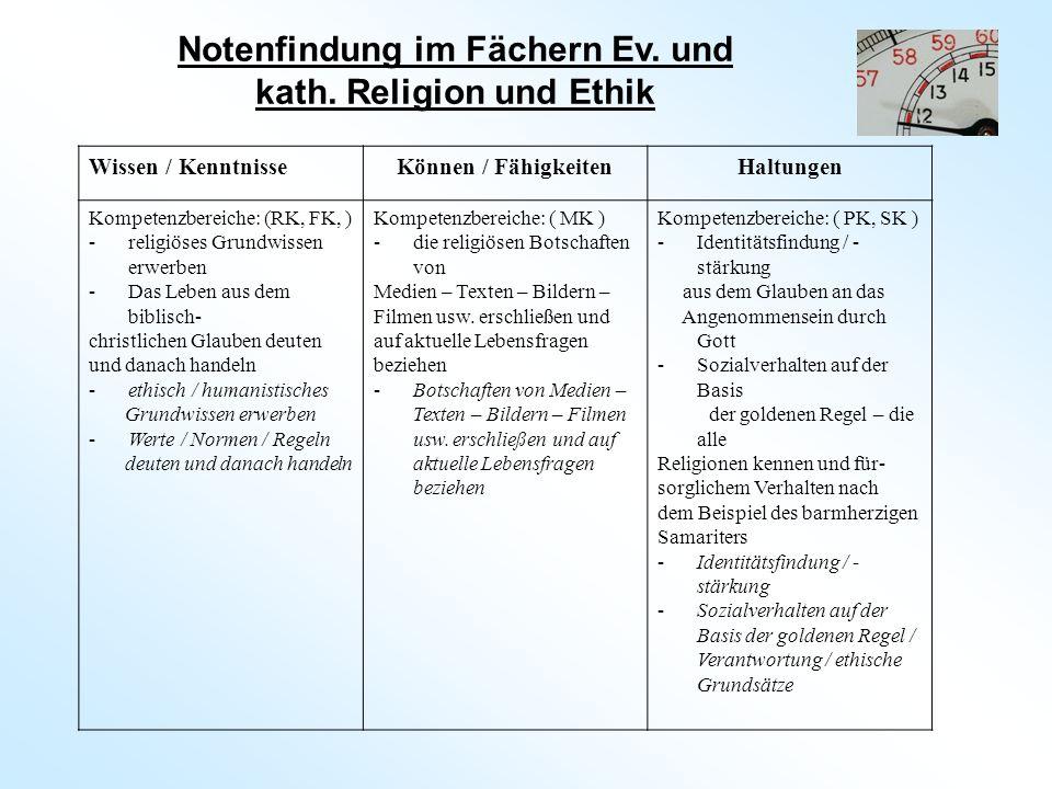 Notenfindung im Fächern Ev. und kath. Religion und Ethik