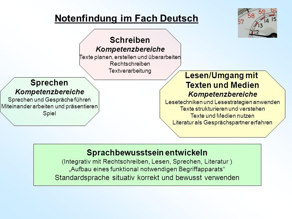 Sprachbewusstsein entwickeln