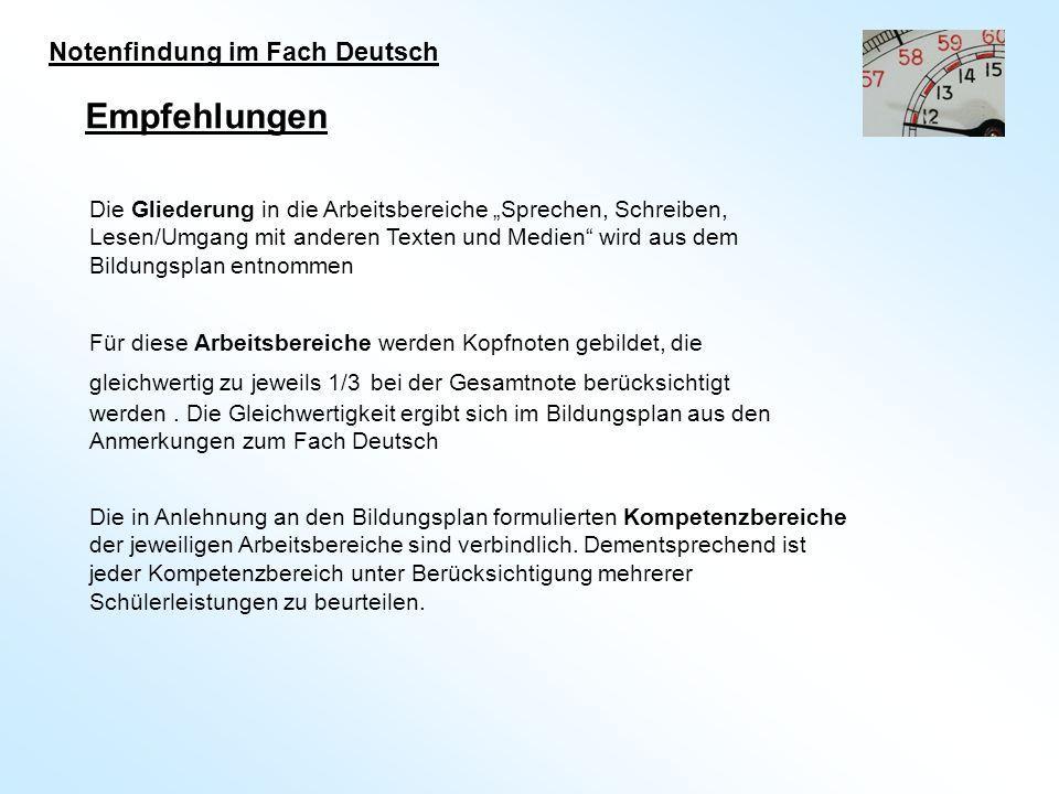 Empfehlungen Notenfindung im Fach Deutsch