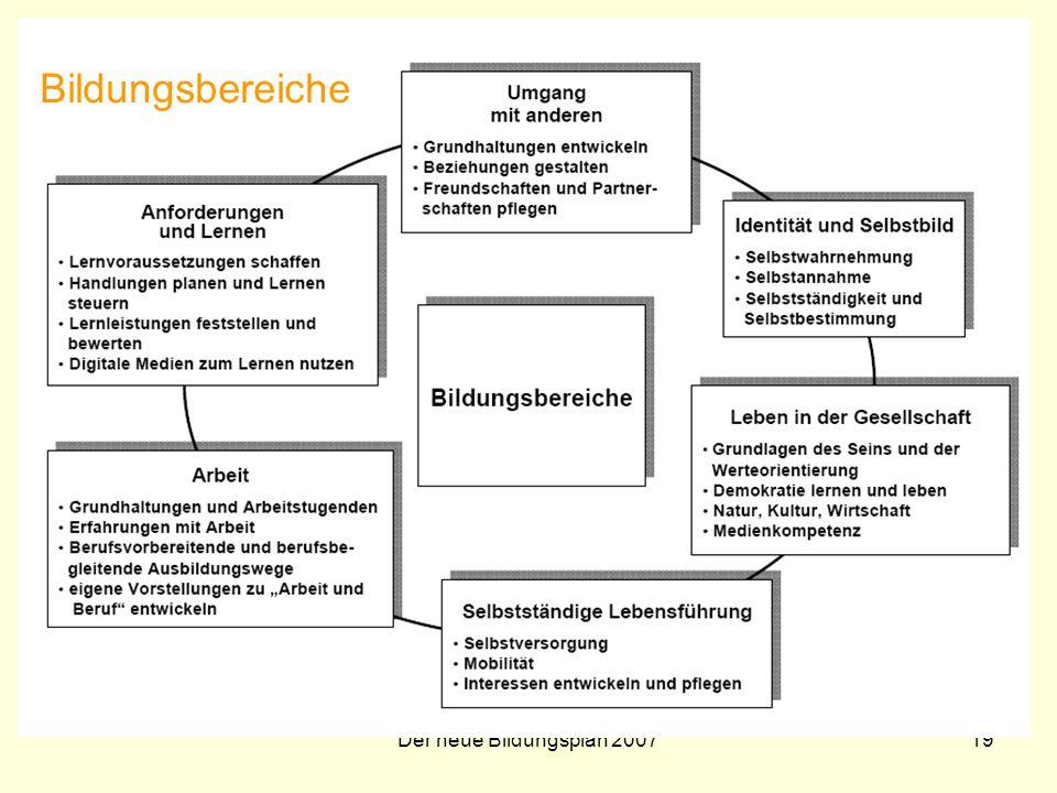 Bildungsbereiche Der neue Bildungsplan 2007
