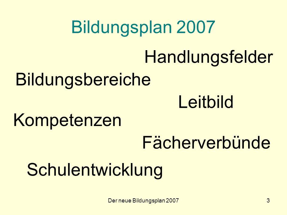 Bildungsplan 2007 Handlungsfelder Bildungsbereiche Leitbild