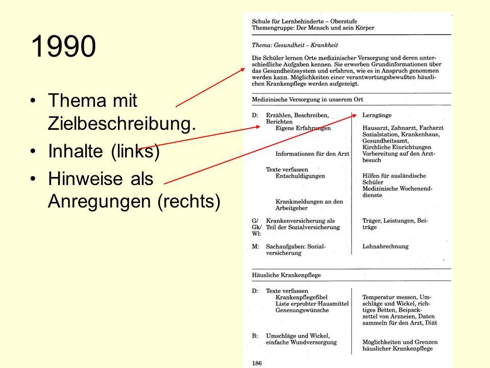 1990 Thema mit Zielbeschreibung. Inhalte (links)