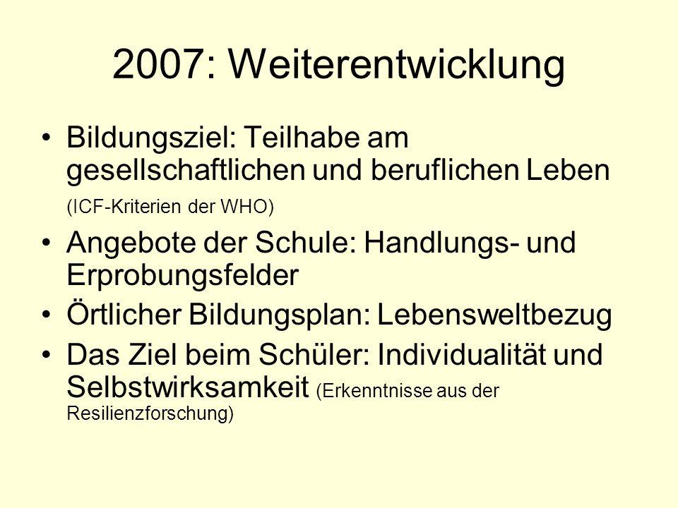 2007: Weiterentwicklung Bildungsziel: Teilhabe am gesellschaftlichen und beruflichen Leben (ICF-Kriterien der WHO)