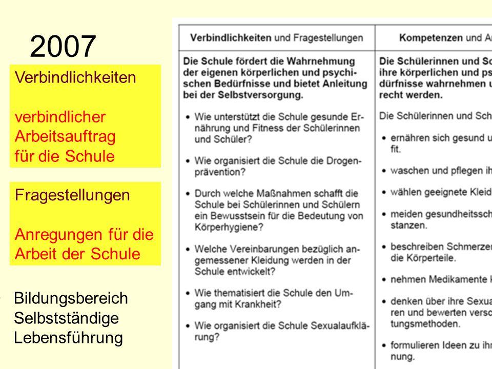 2007 Verbindlichkeiten verbindlicher Arbeitsauftrag für die Schule