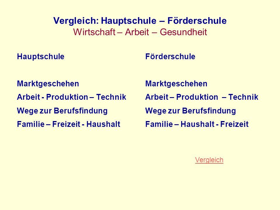 Vergleich: Hauptschule – Förderschule Wirtschaft – Arbeit – Gesundheit