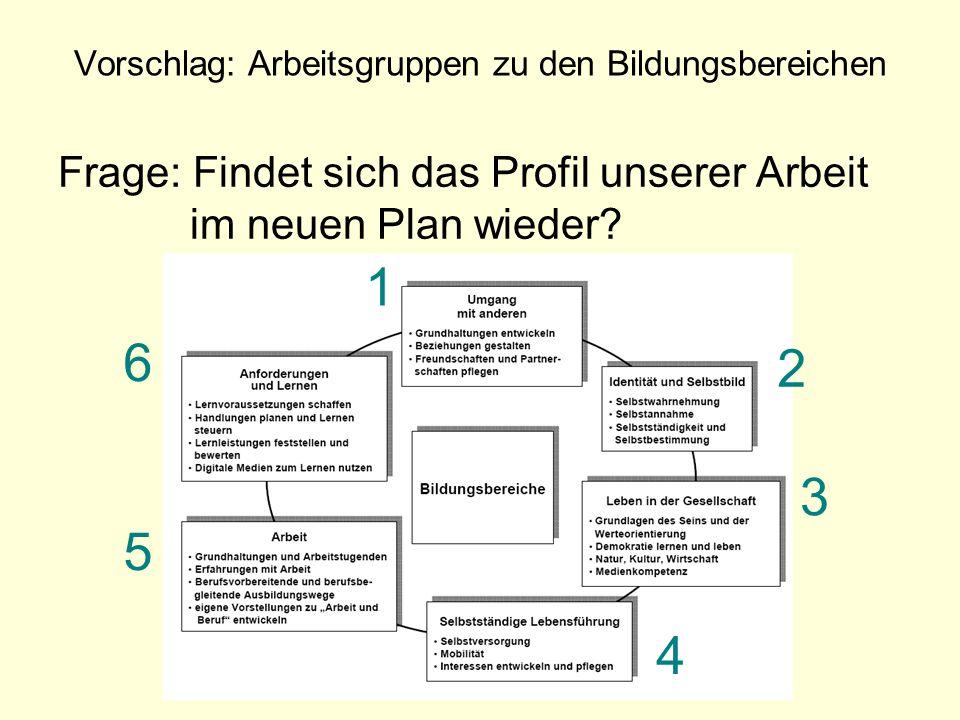 Vorschlag: Arbeitsgruppen zu den Bildungsbereichen