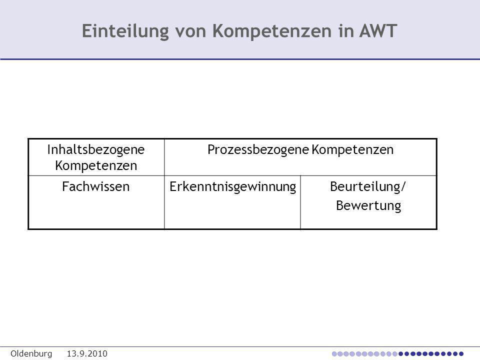 Einteilung von Kompetenzen in AWT