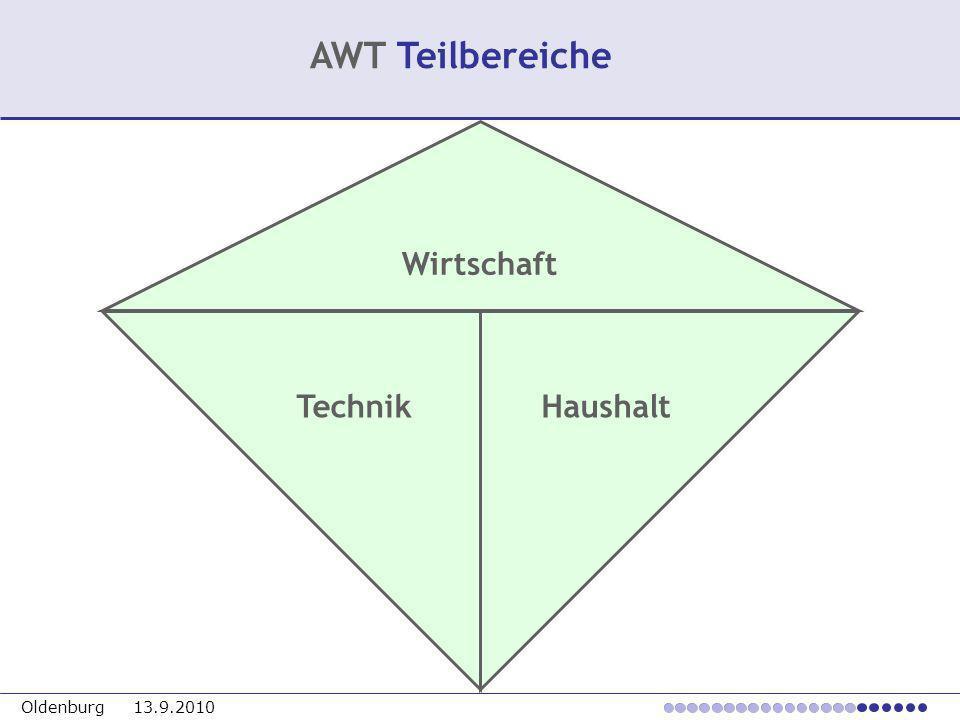 AWT Teilbereiche Wirtschaft Technik Haushalt Oldenburg 13.9.2010