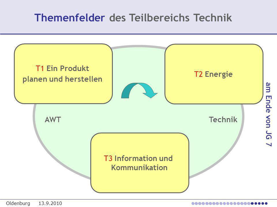 Themenfelder des Teilbereichs Technik