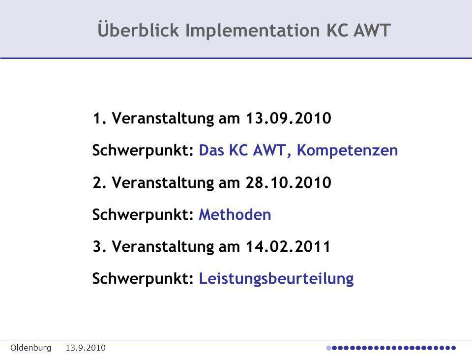 Überblick Implementation KC AWT
