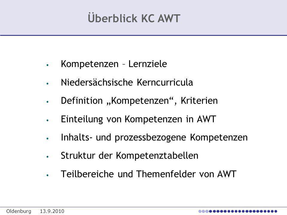 Überblick KC AWT Kompetenzen – Lernziele