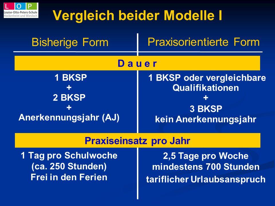 Vergleich beider Modelle I