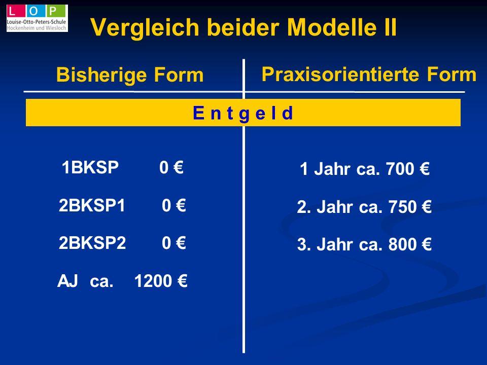 Vergleich beider Modelle II