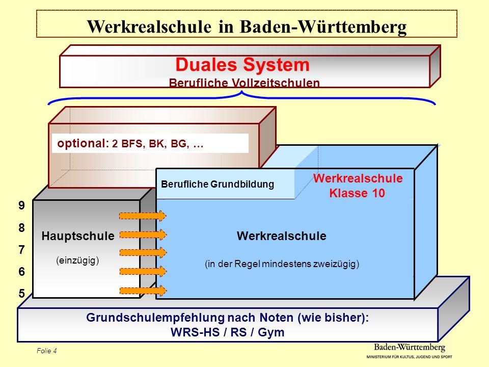 Werkrealschule in Baden-Württemberg