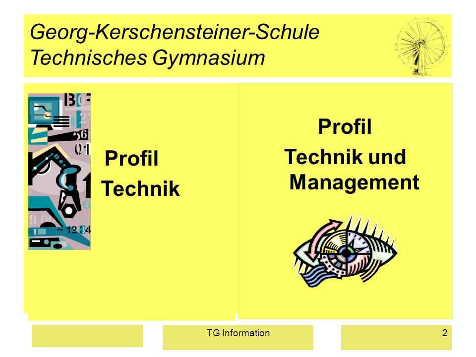 Technik und Management