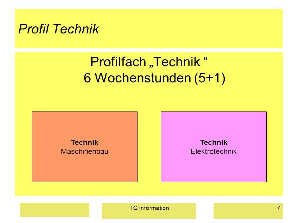 """Profilfach """"Technik 6 Wochenstunden (5+1)"""
