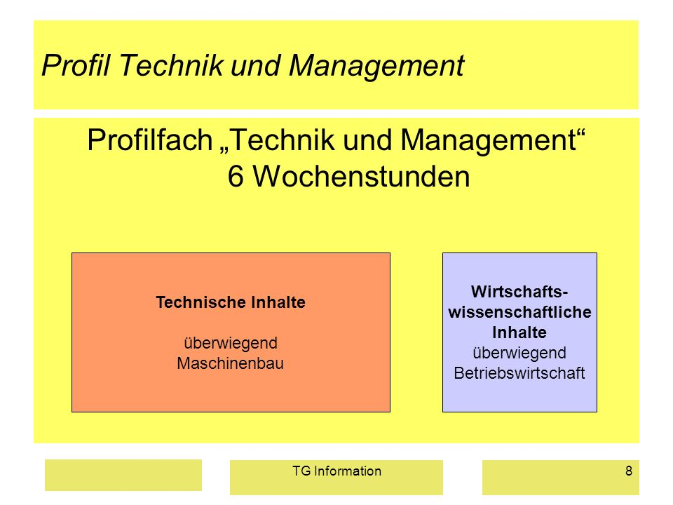 Profil Technik und Management