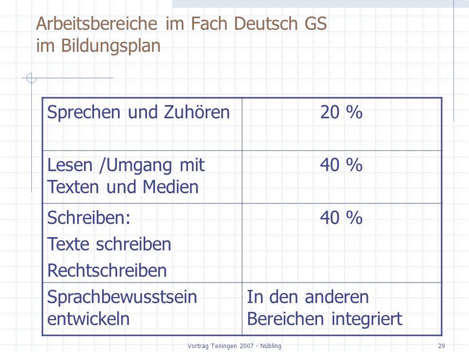 Arbeitsbereiche im Fach Deutsch GS im Bildungsplan