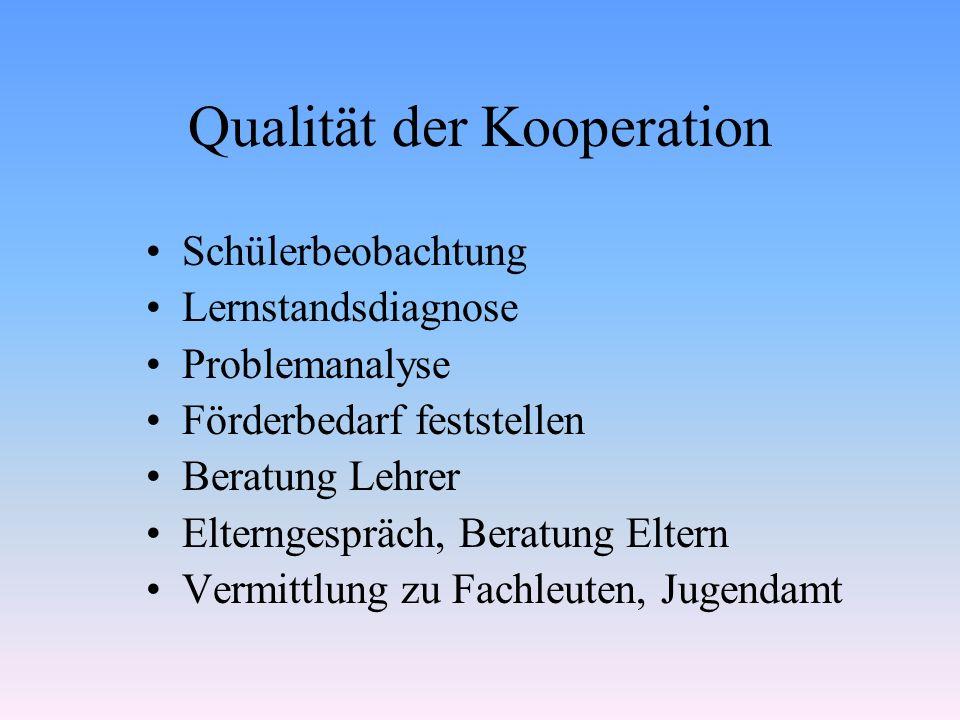 Qualität der Kooperation