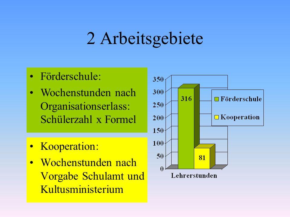2 Arbeitsgebiete Förderschule: