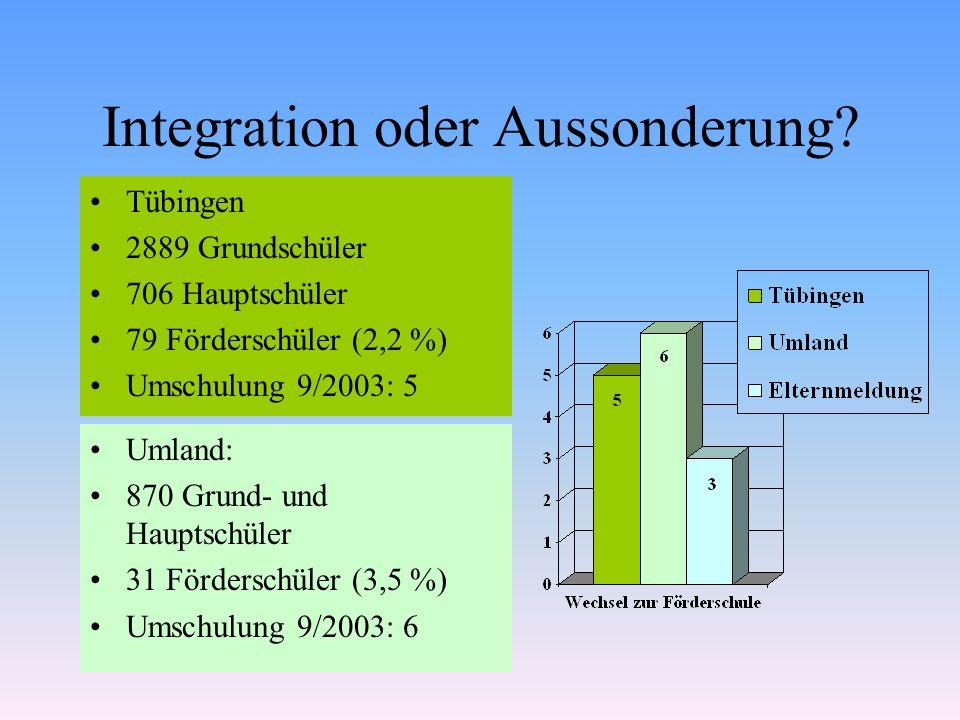 Integration oder Aussonderung