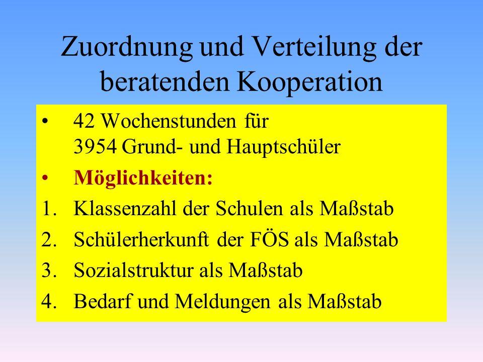 Zuordnung und Verteilung der beratenden Kooperation