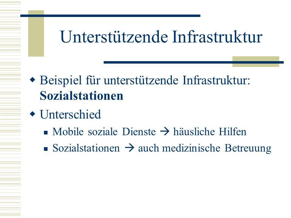Unterstützende Infrastruktur